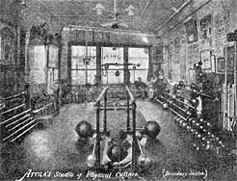 (Picture)Louis Attila's Studio of Physical Culture in 1898 New York City.